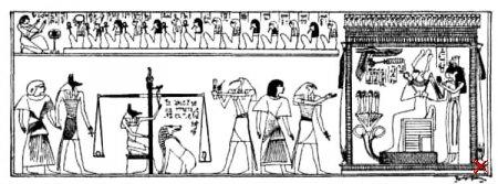 Египет Рамсесов .Погребение.