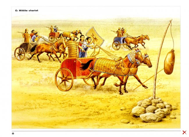 Боевые колесницы Бронзового Века